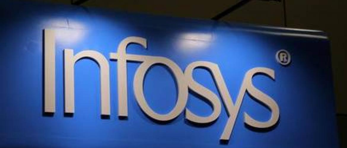 INFOSYS: Blowing Hot Blowing Cold